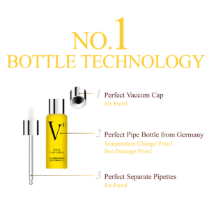 V11 Total Care Serum Bottle Technology