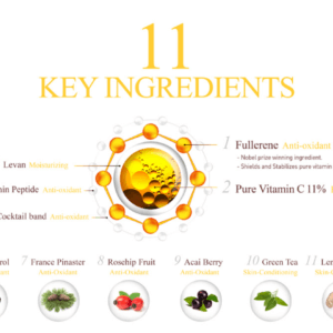 V11 Total Care Serum Ingredients