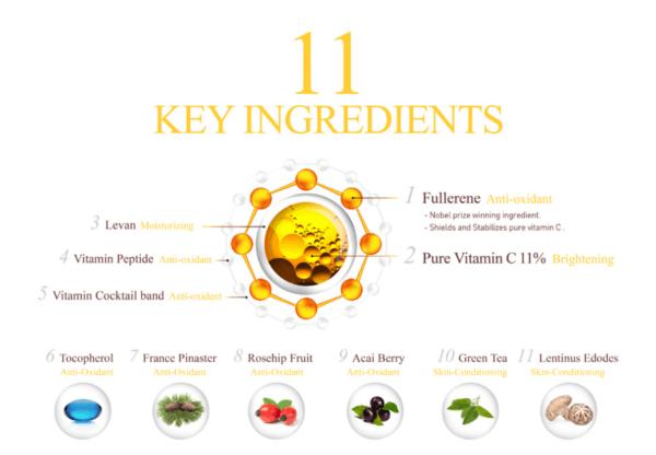 V11 Total Care Serum Ingredients